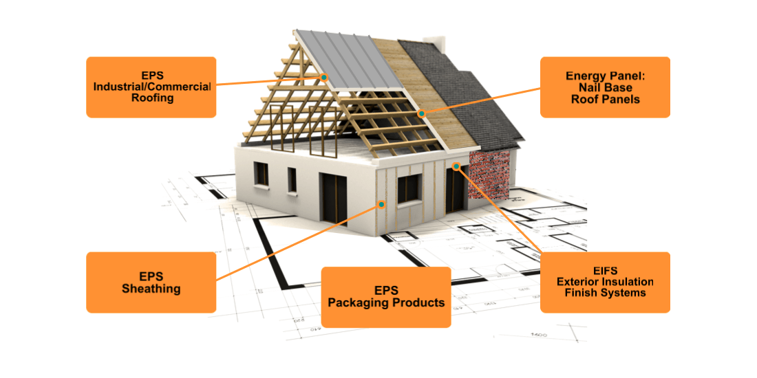 Energy Systems Inc Products Graphic